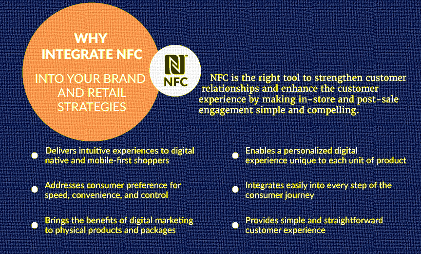 Integrate NFC into your 2020 Brand & Retail Strategies 5 NFC